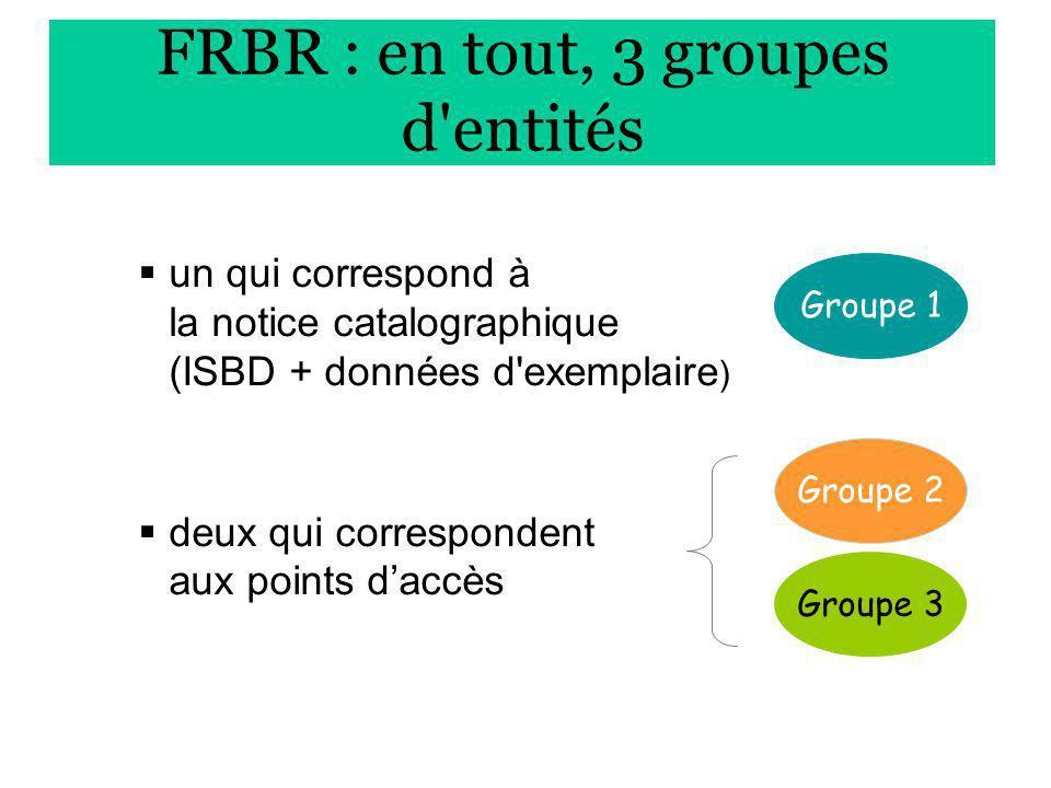 un qui correspond à la notice catalographique (ISBD + données d exemplaire ) deux qui correspondent aux points daccès Groupe 1 Groupe 2 Groupe 3 FRBR : en tout, 3 groupes d entités