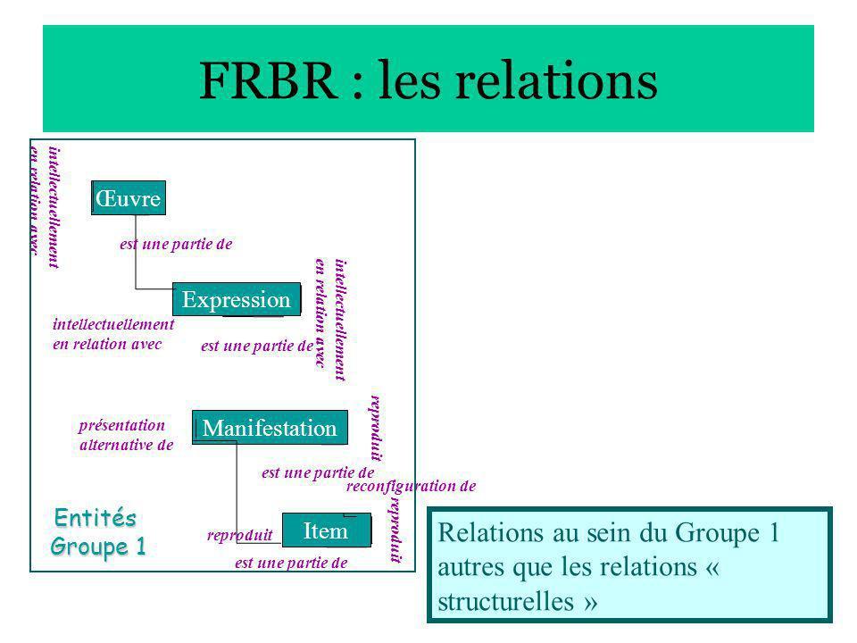 31 Œuvre Expression Manifestation Item intellectuellementen relation avec est une partie de intellectuellementen relation avec est une partie de intellectuellement en relation avec est une partie de présentation alternative de reproduit reconfiguration de reproduit est une partie de Entités Groupe 1 FRBR : les relations Relations au sein du Groupe 1 autres que les relations « structurelles »