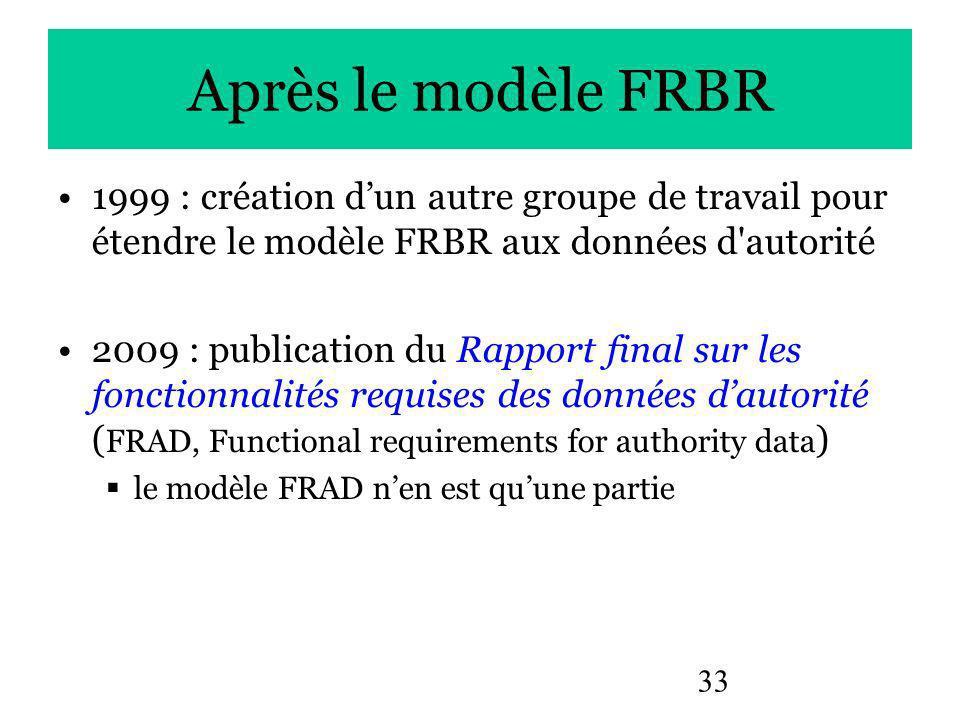 33 Après le modèle FRBR 1999 : création dun autre groupe de travail pour étendre le modèle FRBR aux données d autorité 2009 : publication du Rapport final sur les fonctionnalités requises des données dautorité ( FRAD, Functional requirements for authority data ) le modèle FRAD nen est quune partie