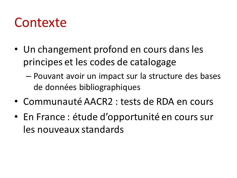 Contexte Un changement profond en cours dans les principes et les codes de catalogage – Pouvant avoir un impact sur la structure des bases de données bibliographiques Communauté AACR2 : tests de RDA en cours En France : étude dopportunité en cours sur les nouveaux standards