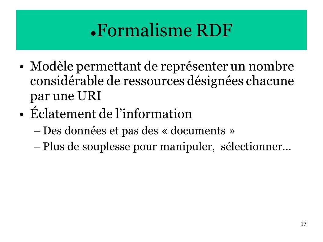 13 Formalisme RDF Modèle permettant de représenter un nombre considérable de ressources désignées chacune par une URI Éclatement de linformation –Des données et pas des « documents » –Plus de souplesse pour manipuler, sélectionner…