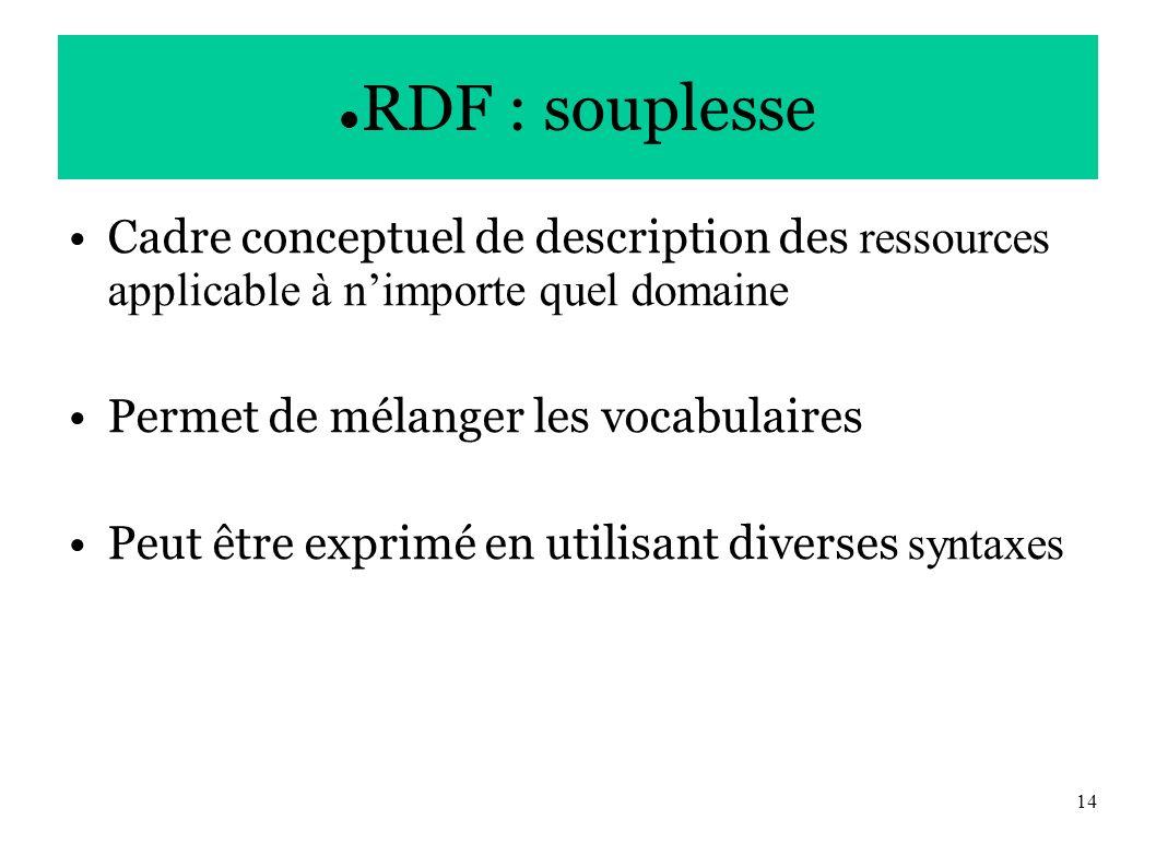 14 RDF : souplesse Cadre conceptuel de description des ressources applicable à nimporte quel domaine Permet de mélanger les vocabulaires Peut être exprimé en utilisant diverses syntaxes
