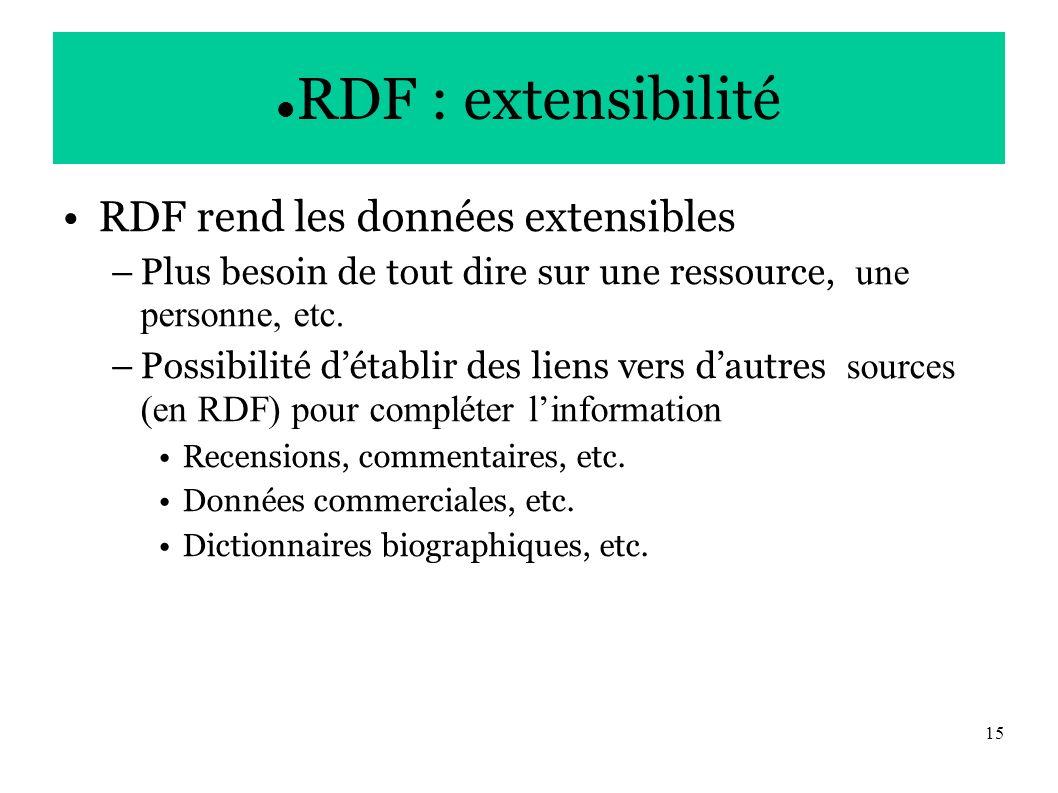 15 RDF : extensibilité RDF rend les données extensibles –Plus besoin de tout dire sur une ressource, une personne, etc.