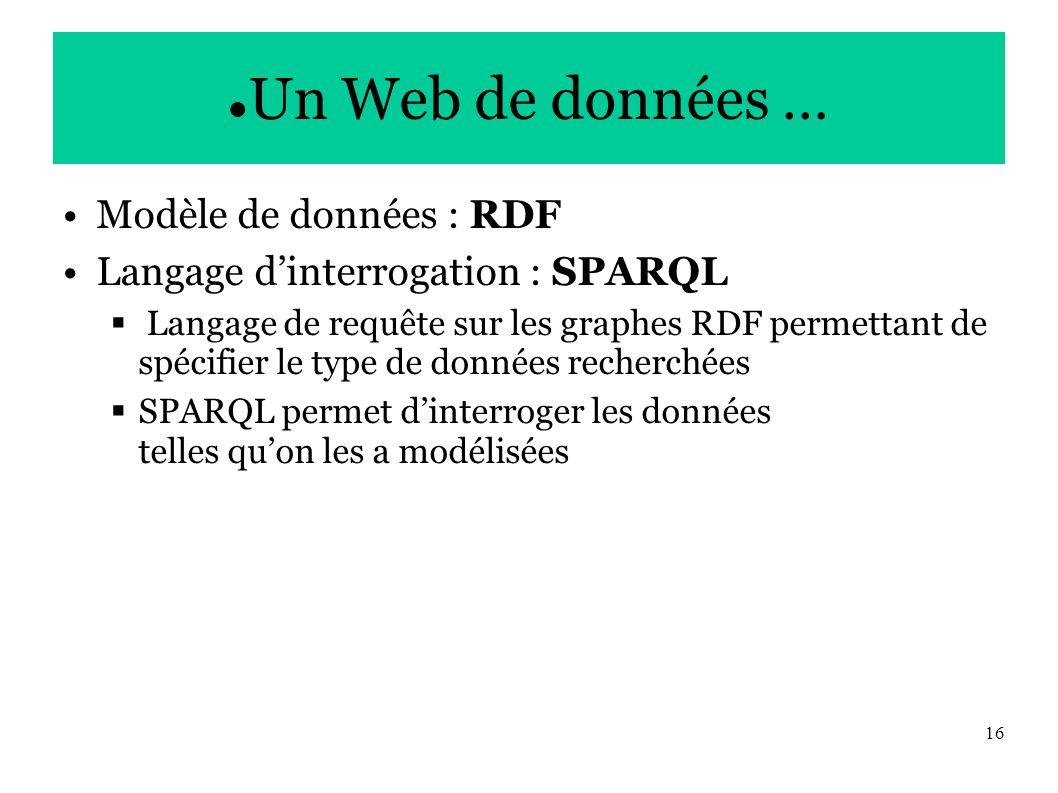 16 Un Web de données … Modèle de données : RDF Langage dinterrogation : SPARQL Langage de requête sur les graphes RDF permettant de spécifier le type de données recherchées SPARQL permet dinterroger les données telles quon les a modélisées