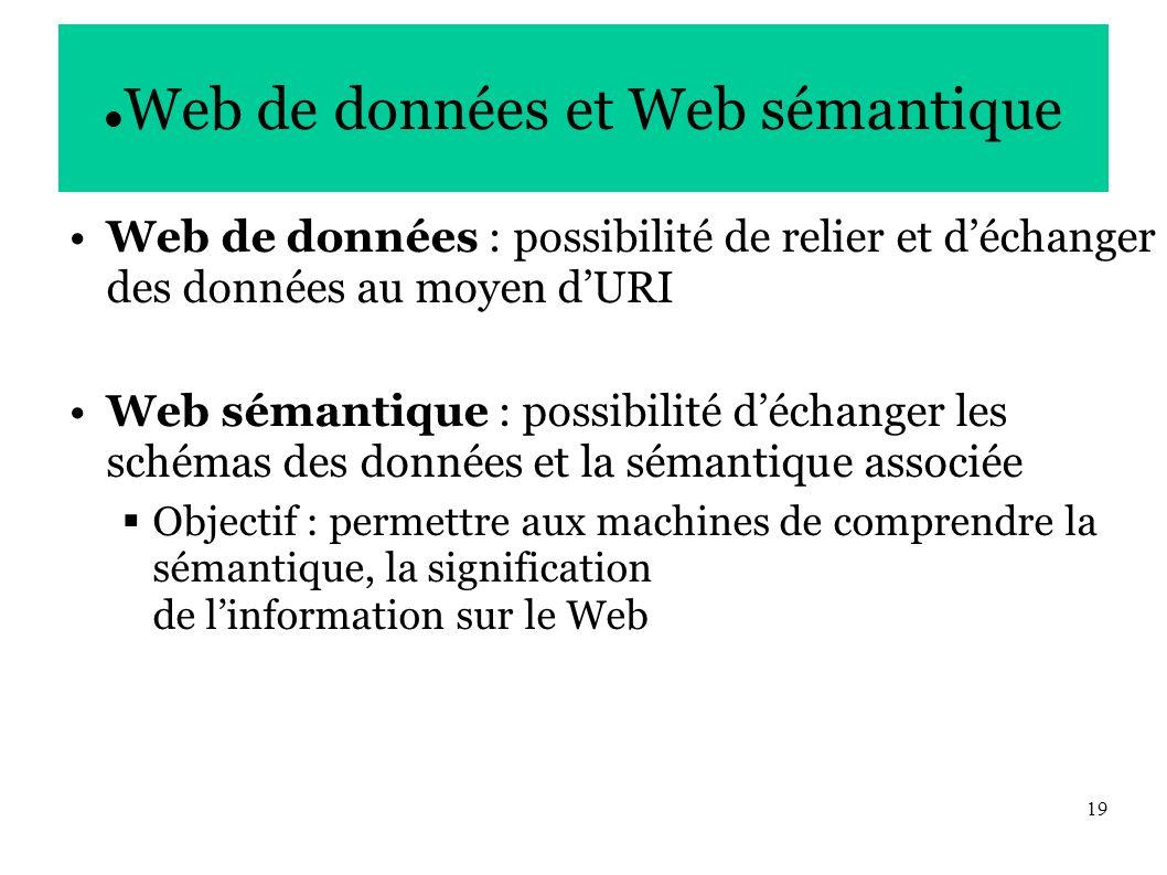 19 Web de données et Web sémantique Web de données : possibilité de relier et déchanger des données au moyen dURI Web sémantique : possibilité déchanger les schémas des données et la sémantique associée Objectif : permettre aux machines de comprendre la sémantique, la signification de linformation sur le Web