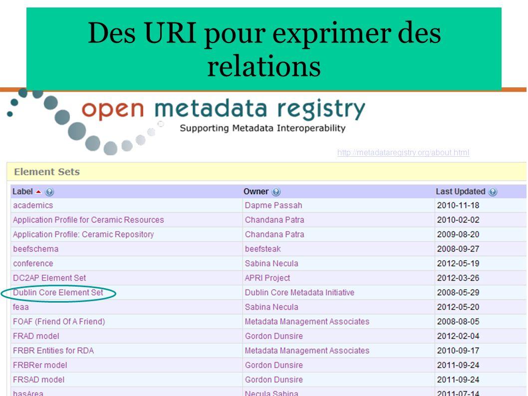 25 http://metadataregistry.org/about.html Des URI pour exprimer des relations