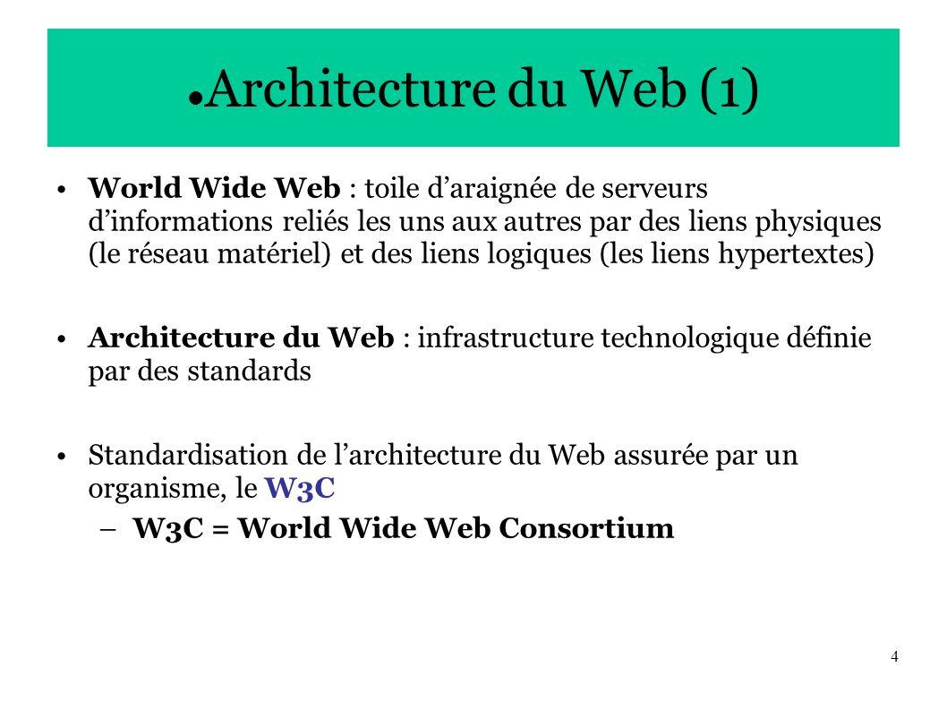 4 Architecture du Web (1) World Wide Web : toile daraignée de serveurs dinformations reliés les uns aux autres par des liens physiques (le réseau matériel) et des liens logiques (les liens hypertextes) Architecture du Web : infrastructure technologique définie par des standards Standardisation de larchitecture du Web assurée par un organisme, le W3C – W3C = World Wide Web Consortium