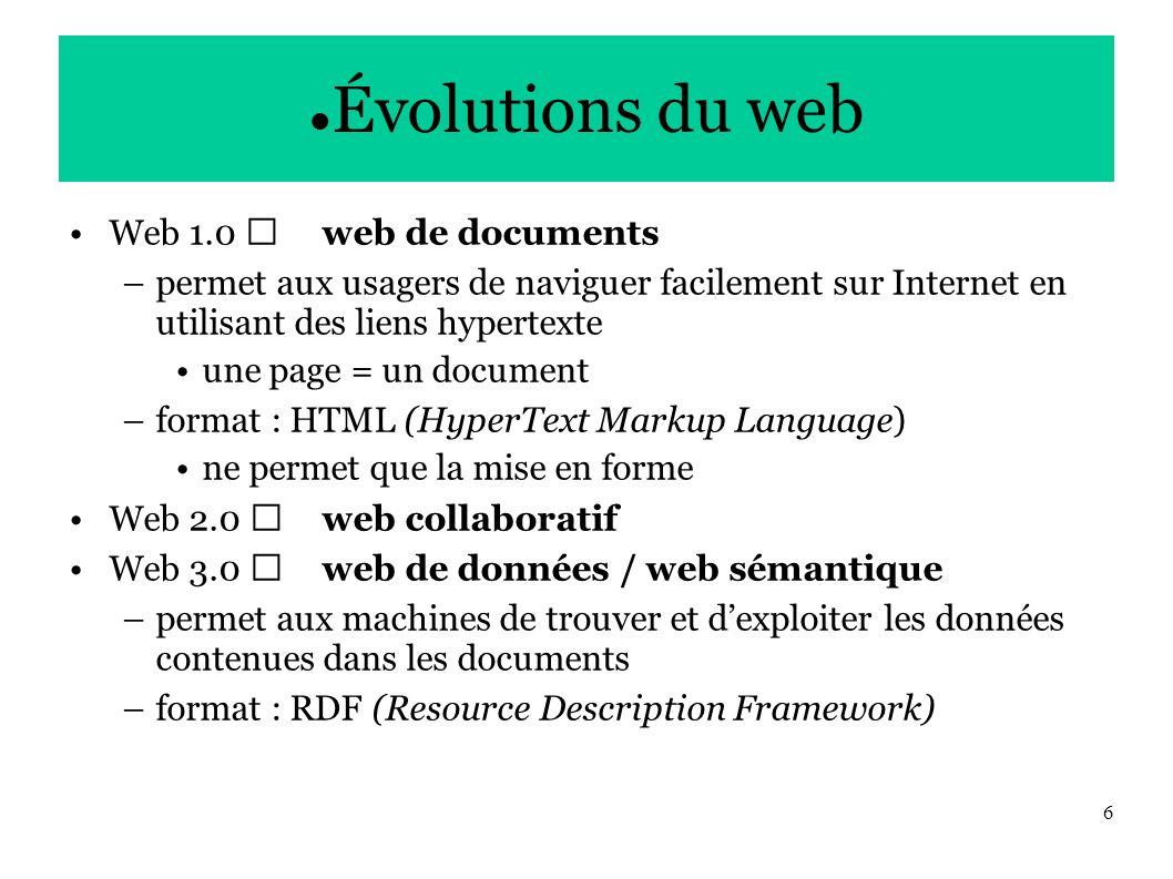 6 Évolutions du web Web 1.0 web de documents –permet aux usagers de naviguer facilement sur Internet en utilisant des liens hypertexte une page = un document –format : HTML (HyperText Markup Language) ne permet que la mise en forme Web 2.0 web collaboratif Web 3.0 web de données / web sémantique –permet aux machines de trouver et dexploiter les données contenues dans les documents –format : RDF (Resource Description Framework)
