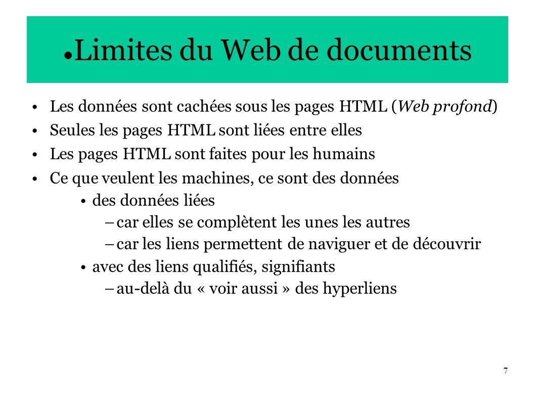 7 Limites du Web de documents Les données sont cachées sous les pages HTML (Web profond) Seules les pages HTML sont liées entre elles Les pages HTML sont faites pour les humains Ce que veulent les machines, ce sont des données des données liées –car elles se complètent les unes les autres –car les liens permettent de naviguer et de découvrir avec des liens qualifiés, signifiants –au-delà du « voir aussi » des hyperliens
