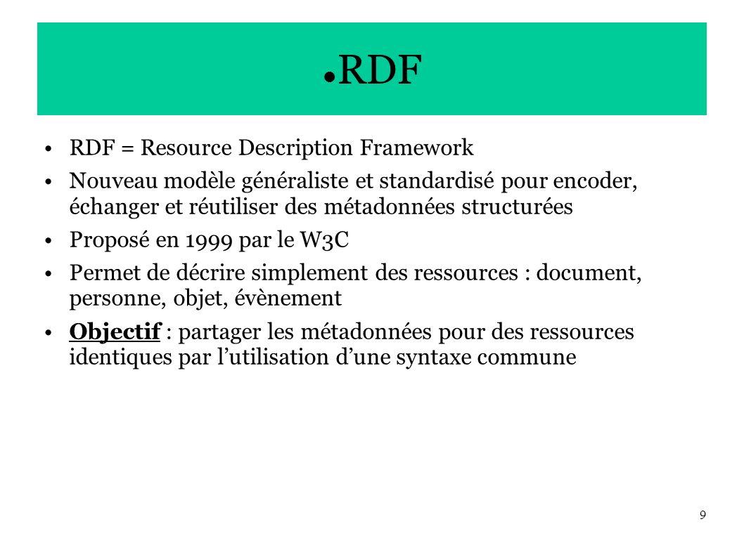 9 RDF RDF = Resource Description Framework Nouveau modèle généraliste et standardisé pour encoder, échanger et réutiliser des métadonnées structurées Proposé en 1999 par le W3C Permet de décrire simplement des ressources : document, personne, objet, évènement Objectif : partager les métadonnées pour des ressources identiques par lutilisation dune syntaxe commune