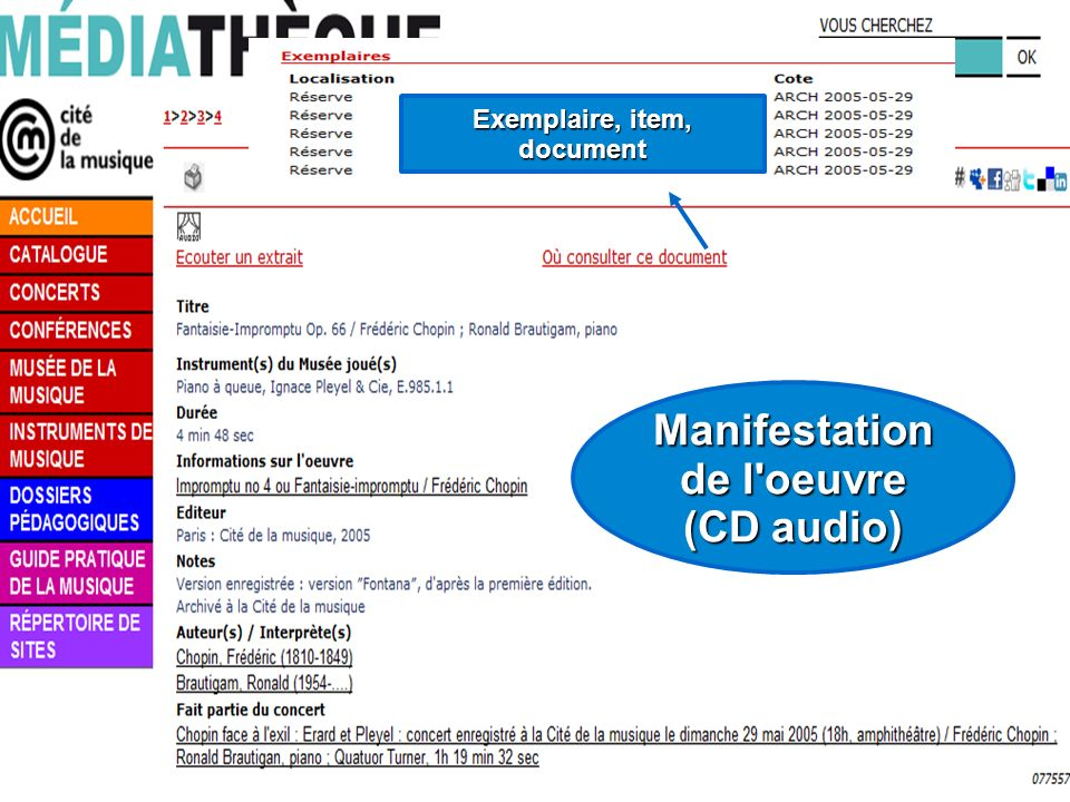Manifestation de l oeuvre (CD audio) Exemplaire, item, document