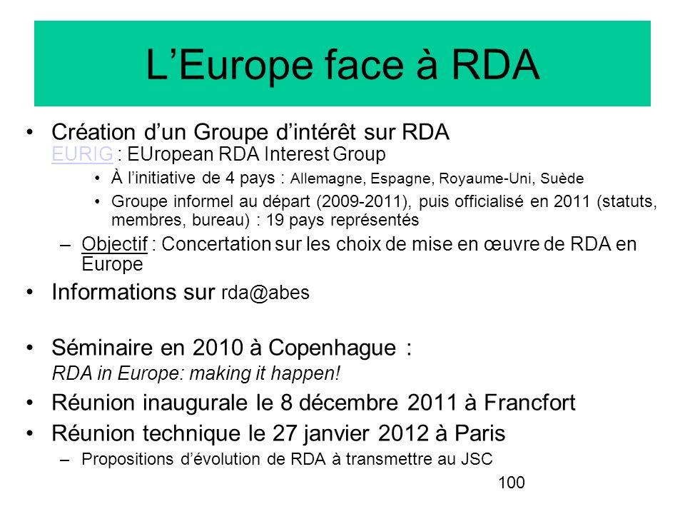 100 LEurope face à RDA Création dun Groupe dintérêt sur RDA EURIG : EUropean RDA Interest Group EURIG À linitiative de 4 pays : Allemagne, Espagne, Ro