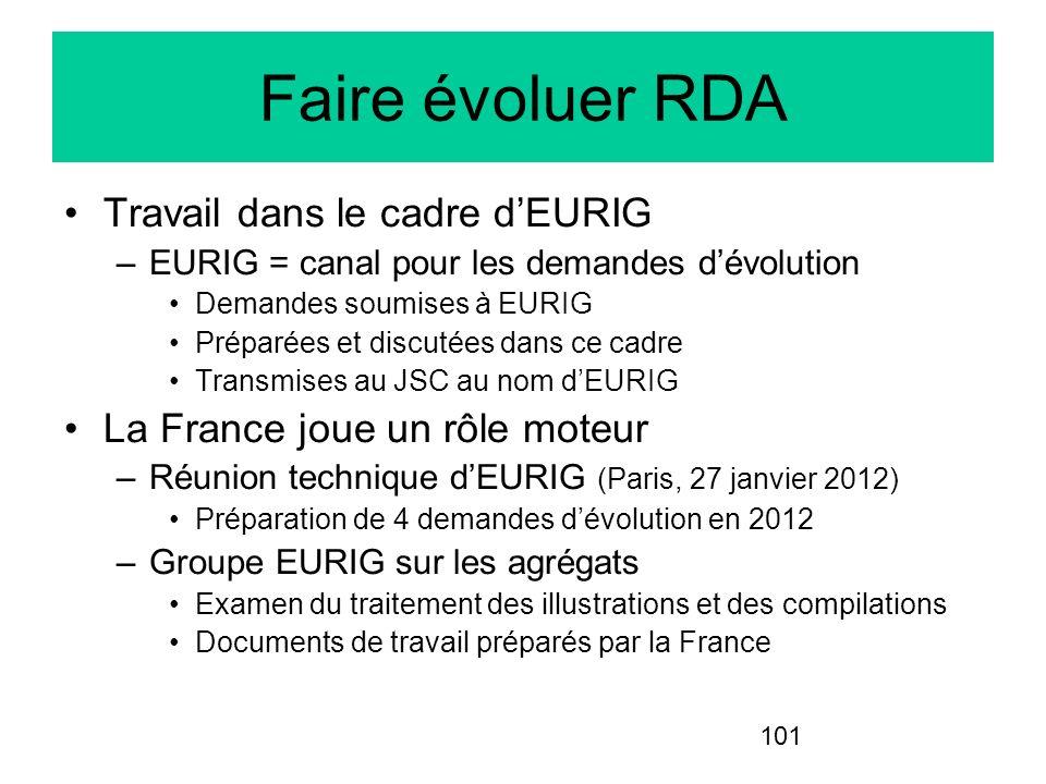101 Faire évoluer RDA Travail dans le cadre dEURIG –EURIG = canal pour les demandes dévolution Demandes soumises à EURIG Préparées et discutées dans c