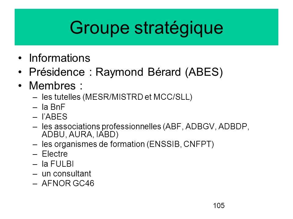 105 Groupe stratégique Informations Présidence : Raymond Bérard (ABES) Membres : –les tutelles (MESR/MISTRD et MCC/SLL) –la BnF –lABES –les associatio