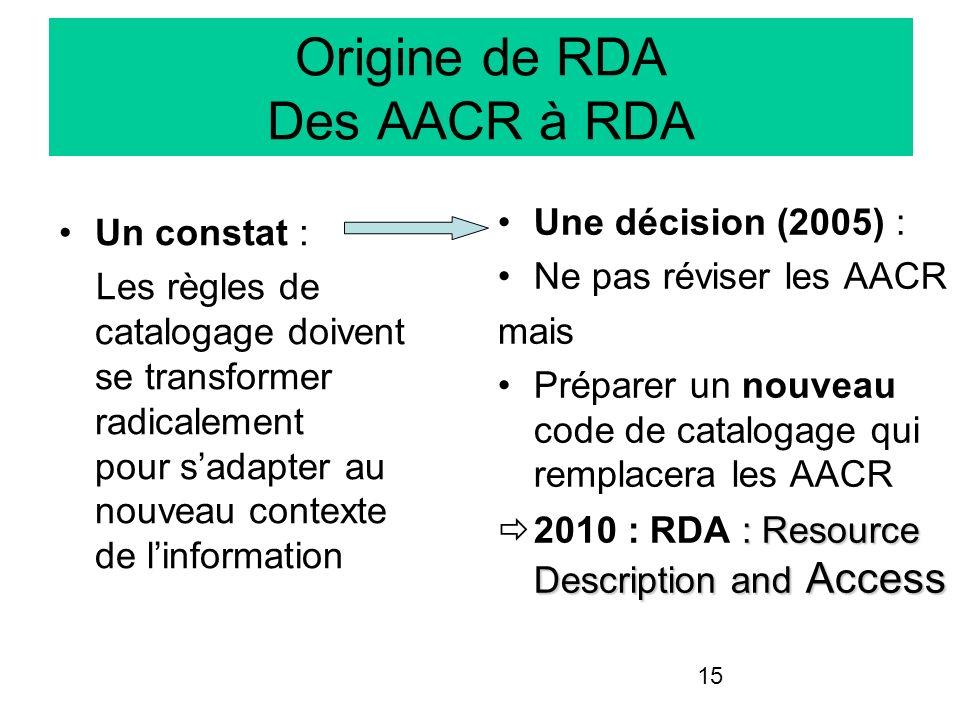 15 Origine de RDA Des AACR à RDA Un constat : Les règles de catalogage doivent se transformer radicalement pour sadapter au nouveau contexte de linfor