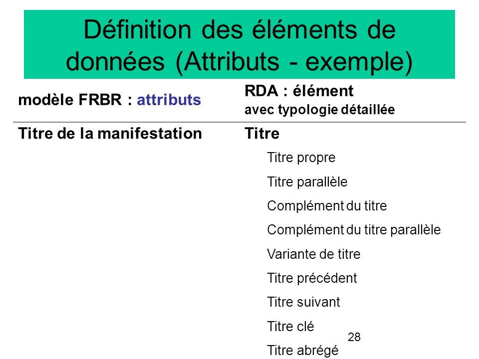 28 Définition des éléments de données (Attributs - exemple) modèle FRBR : attributs RDA : élément avec typologie détaillée Titre de la manifestationTi