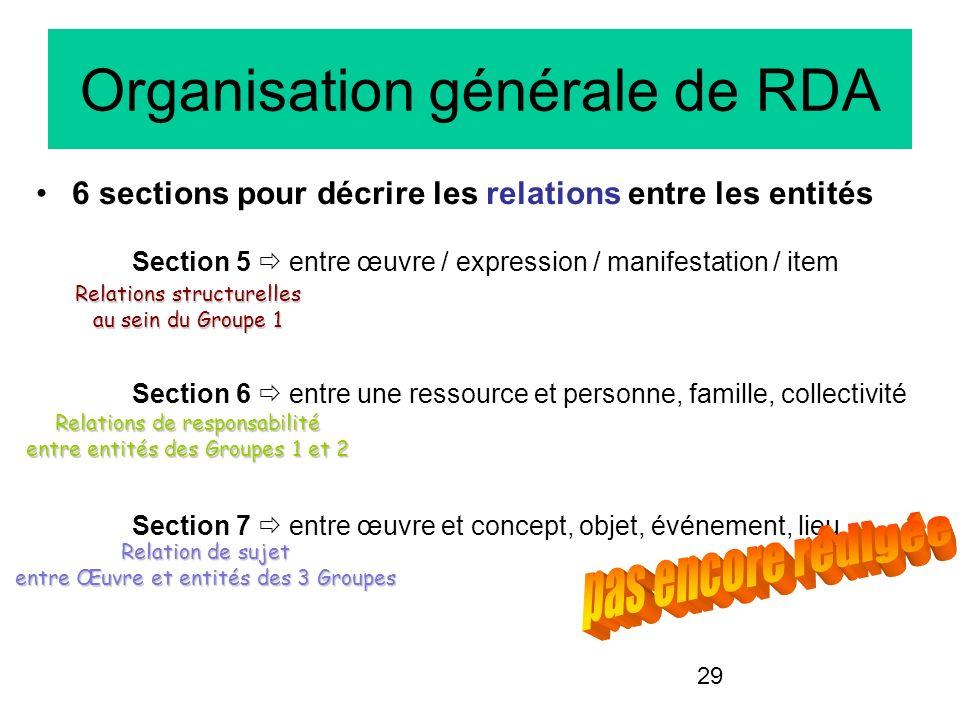 29 Organisation générale de RDA 6 sections pour décrire les relations entre les entités Section 5 entre œuvre / expression / manifestation / item Sect
