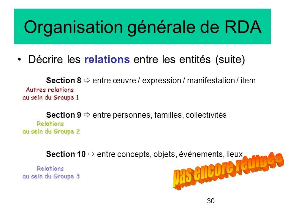 30 Organisation générale de RDA Décrire les relations entre les entités (suite) Section 8 entre œuvre / expression / manifestation / item Section 9 en