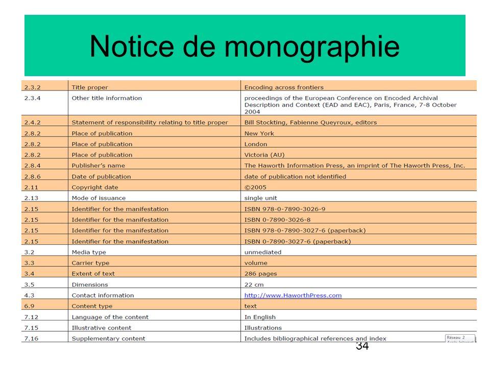 34 Notice de monographie