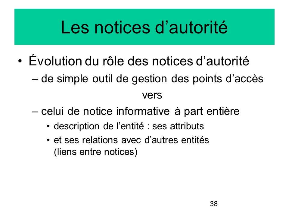 38 Les notices dautorité Évolution du rôle des notices dautorité –de simple outil de gestion des points daccès vers –celui de notice informative à par