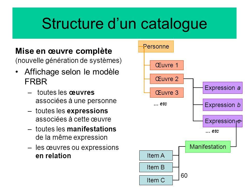 60 Structure dun catalogue Mise en œuvre complète (nouvelle génération de systèmes) Affichage selon le modèle FRBR – toutes les œuvres associées à une