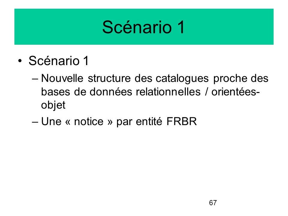67 Scénario 1 –Nouvelle structure des catalogues proche des bases de données relationnelles / orientées- objet –Une « notice » par entité FRBR
