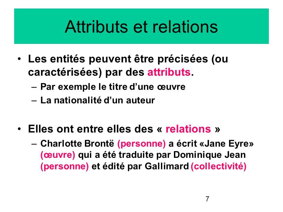 7 Attributs et relations Les entités peuvent être précisées (ou caractérisées) par des attributs. –Par exemple le titre dune œuvre –La nationalité dun