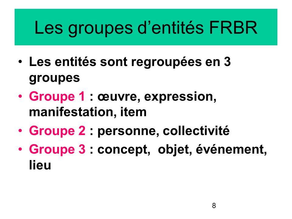 8 Les groupes dentités FRBR Les entités sont regroupées en 3 groupes Groupe 1 : œuvre, expression, manifestation, item Groupe 2 : personne, collectivi