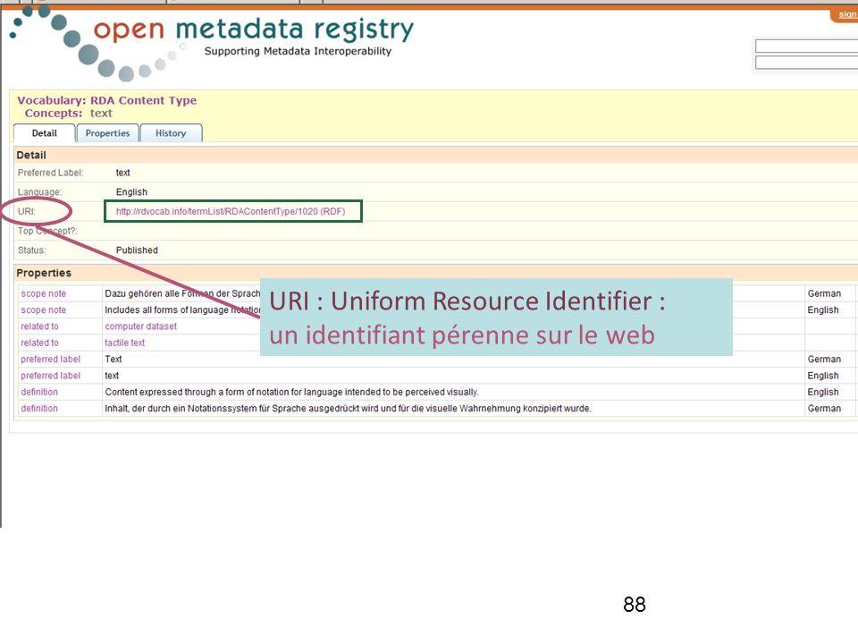 88 URI : Uniform Resource Identifier : un identifiant pérenne sur le web