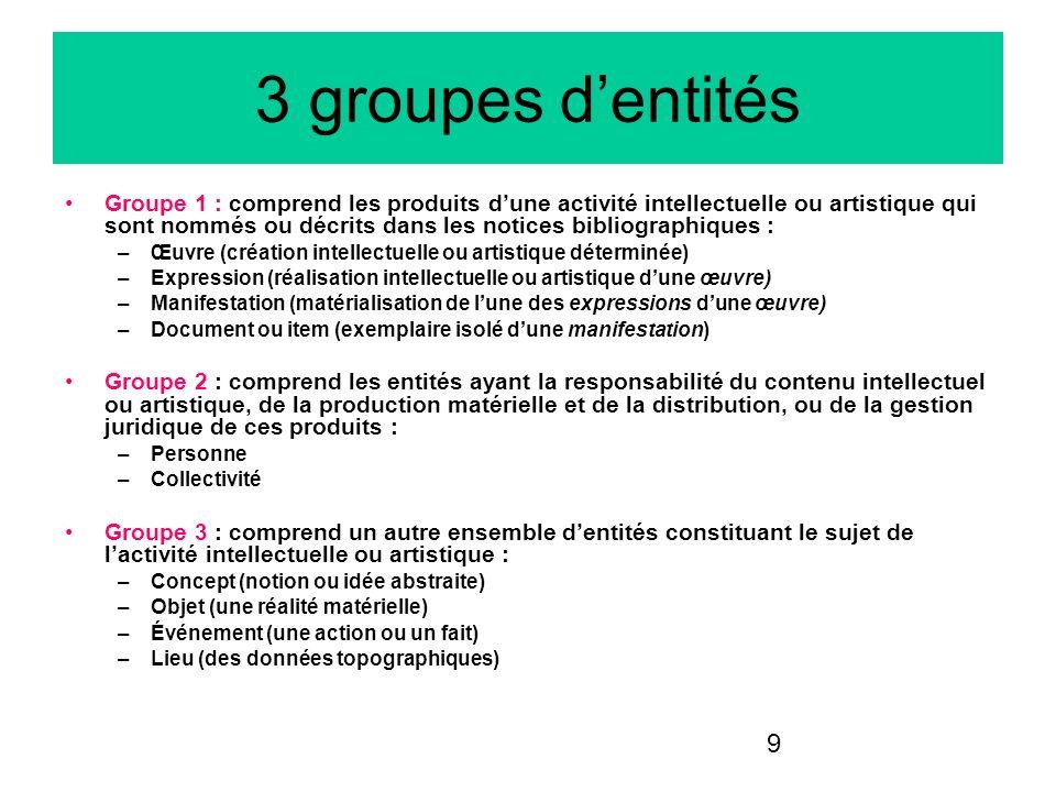 9 3 groupes dentités Groupe 1 : comprend les produits dune activité intellectuelle ou artistique qui sont nommés ou décrits dans les notices bibliogra