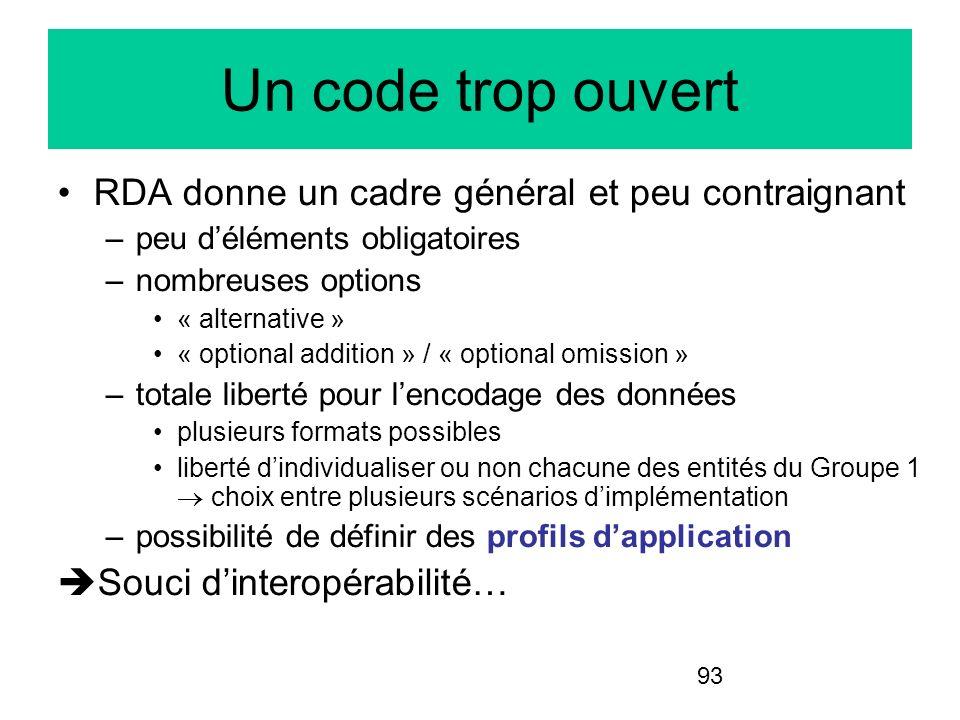 93 Un code trop ouvert RDA donne un cadre général et peu contraignant –peu déléments obligatoires –nombreuses options « alternative » « optional addit