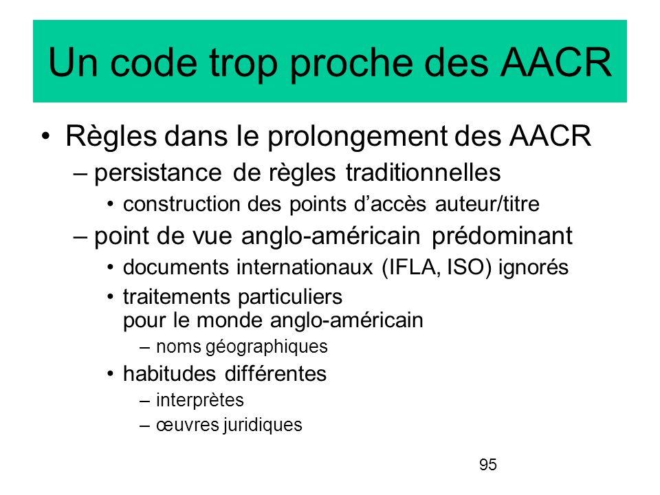 95 Un code trop proche des AACR Règles dans le prolongement des AACR –persistance de règles traditionnelles construction des points daccès auteur/titr