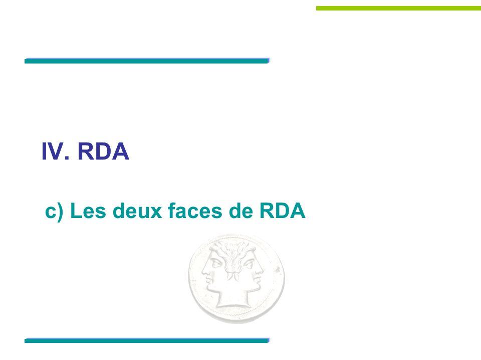 Une norme de contenu Accessible à travers un outil en ligne RDA Toolkit RDA Toolkit Code de catalogage Gestion des profils Mappings RDA / MARC 21 RDA / MODS Exemples de notices en RDA Documentation complémentaire