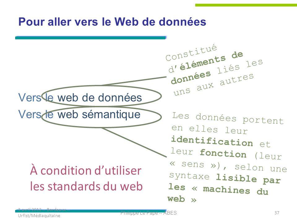 Un référentiel pour le Web sémantique Définition dun espace de noms pour RDA enregistrement de RDA dans lOpen Metadata Registry avec attribution didentifiants pérennes (URI)lOpen Metadata Registry éléments (jeu de métadonnées) listes de valeurs permet lexpression en RDF des données créées avec RDA
