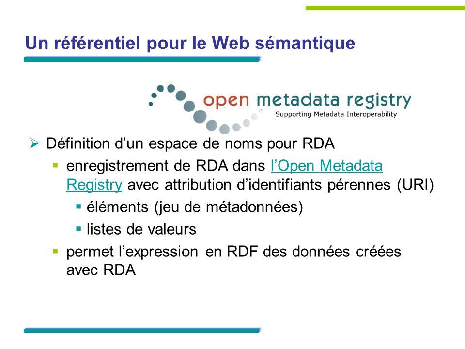 Un référentiel pour le Web sémantique Définition dun espace de noms pour RDA enregistrement de RDA dans lOpen Metadata Registry avec attribution diden