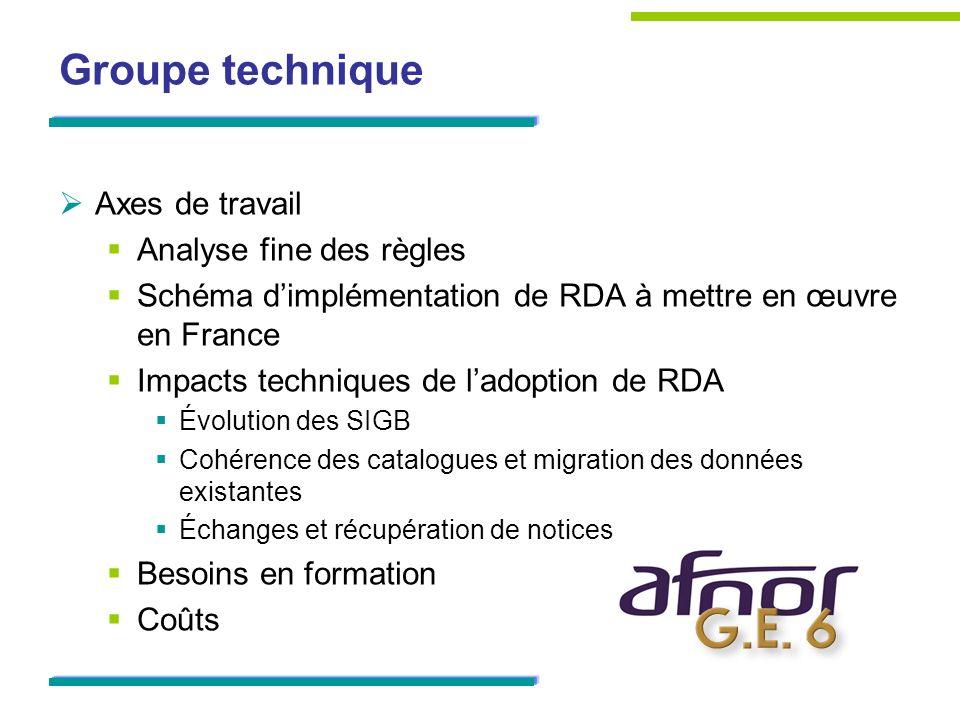 Un semestre de travaux Analyse fine des règles Groupe technique AFNOR GE6 Évolutions du format Unimarc collaboration CfU /GE6 Évolutions des SIGB collaboration FULBI/ CfU /GE6