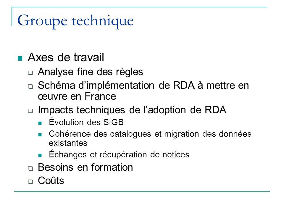 Groupe technique Axes de travail Analyse fine des règles Schéma dimplémentation de RDA à mettre en œuvre en France Impacts techniques de ladoption de RDA Évolution des SIGB Cohérence des catalogues et migration des données existantes Échanges et récupération de notices Besoins en formation Coûts