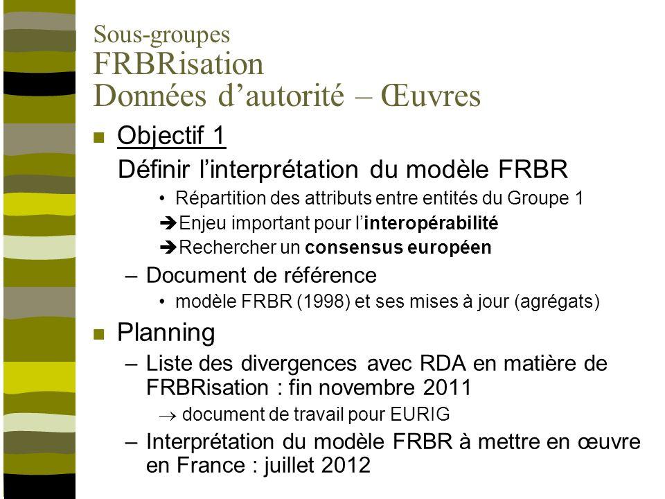Sous-groupes FRBRisation Données dautorité – Œuvres Objectif 1 Définir linterprétation du modèle FRBR Répartition des attributs entre entités du Groupe 1 Enjeu important pour linteropérabilité Rechercher un consensus européen –Document de référence modèle FRBR (1998) et ses mises à jour (agrégats) Planning –Liste des divergences avec RDA en matière de FRBRisation : fin novembre 2011 document de travail pour EURIG –Interprétation du modèle FRBR à mettre en œuvre en France : juillet 2012