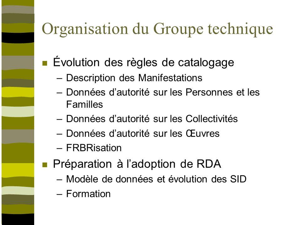 Sous-groupe Modèle de données et évolution des SID Nouvelle structure (FRBRisée) de linformation bibliographique –Réseau de données liées Utilisation des technologies du Web .