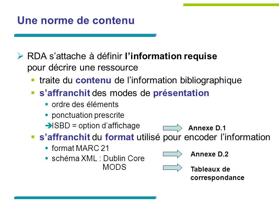 Une norme de contenu RDA sattache à définir linformation requise pour décrire une ressource traite du contenu de linformation bibliographique saffranchit des modes de présentation ordre des éléments ponctuation prescrite ISBD = option daffichage saffranchit du format utilisé pour encoder linformation format MARC 21 schéma XML : Dublin Core MODS Annexe D.1 Annexe D.2 Tableaux de correspondance