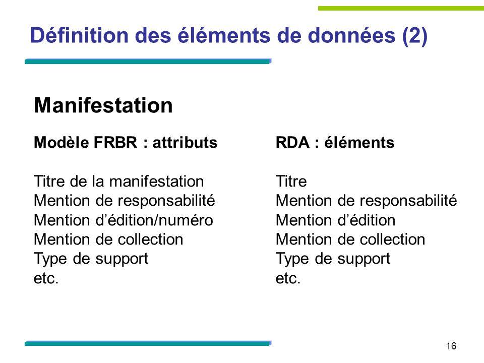 16 Manifestation Modèle FRBR : attributsRDA : éléments Titre de la manifestationTitreMention de responsabilité Mention dédition/numéroMention déditionMention de collectionType de supportetc.