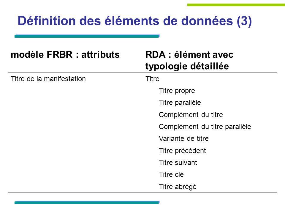 Définition des éléments de données (3) modèle FRBR : attributsRDA : élément avec typologie détaillée Titre de la manifestationTitre Titre propre Titre parallèle Complément du titre Complément du titre parallèle Variante de titre Titre précédent Titre suivant Titre clé Titre abrégé