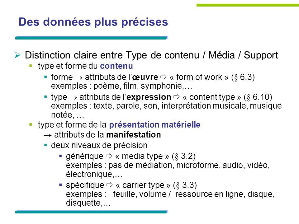 Des données plus précises Distinction claire entre Type de contenu / Média / Support type et forme du contenu forme attributs de lœuvre « form of work » (§ 6.3) exemples : poème, film, symphonie,… type attributs de lexpression « content type » (§ 6.10) exemples : texte, parole, son, interprétation musicale, musique notée, … type et forme de la présentation matérielle attributs de la manifestation deux niveaux de précision générique « media type » (§ 3.2) exemples : pas de médiation, microforme, audio, vidéo, électronique,… spécifique « carrier type » (§ 3.3) exemples : feuille, volume / ressource en ligne, disque, disquette,…