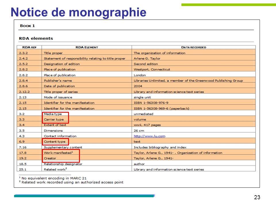 23 Notice de monographie