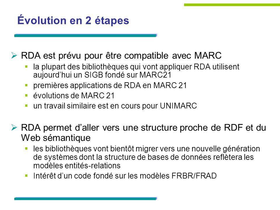Évolution en 2 étapes RDA est prévu pour être compatible avec MARC la plupart des bibliothèques qui vont appliquer RDA utilisent aujourdhui un SIGB fondé sur MARC21 premières applications de RDA en MARC 21 évolutions de MARC 21 un travail similaire est en cours pour UNIMARC RDA permet daller vers une structure proche de RDF et du Web sémantique les bibliothèques vont bientôt migrer vers une nouvelle génération de systèmes dont la structure de bases de données reflètera les modèles entités-relations Intérêt dun code fondé sur les modèles FRBR/FRAD