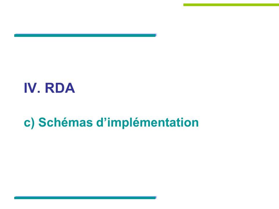 IV. RDA c) Schémas dimplémentation