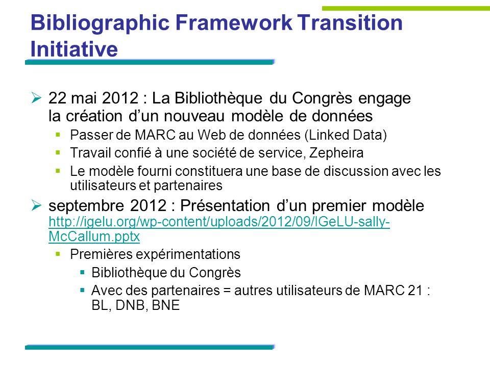 Bibliographic Framework Transition Initiative 22 mai 2012 : La Bibliothèque du Congrès engage la création dun nouveau modèle de données Passer de MARC au Web de données (Linked Data) Travail confié à une société de service, Zepheira Le modèle fourni constituera une base de discussion avec les utilisateurs et partenaires septembre 2012 : Présentation dun premier modèle http://igelu.org/wp-content/uploads/2012/09/IGeLU-sally- McCallum.pptx http://igelu.org/wp-content/uploads/2012/09/IGeLU-sally- McCallum.pptx Premières expérimentations Bibliothèque du Congrès Avec des partenaires = autres utilisateurs de MARC 21 : BL, DNB, BNE