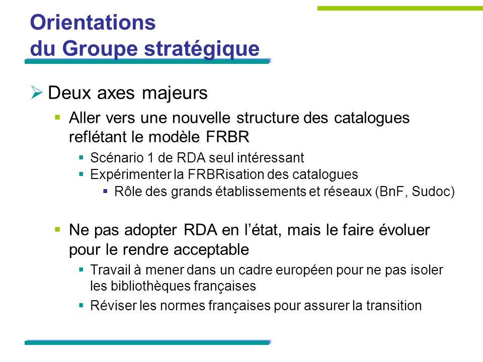 Orientations du Groupe stratégique Deux axes majeurs Aller vers une nouvelle structure des catalogues reflétant le modèle FRBR Scénario 1 de RDA seul intéressant Expérimenter la FRBRisation des catalogues Rôle des grands établissements et réseaux (BnF, Sudoc) Ne pas adopter RDA en létat, mais le faire évoluer pour le rendre acceptable Travail à mener dans un cadre européen pour ne pas isoler les bibliothèques françaises Réviser les normes françaises pour assurer la transition