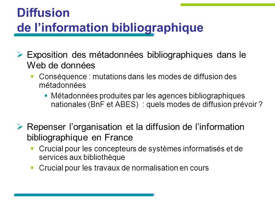Diffusion de linformation bibliographique Exposition des métadonnées bibliographiques dans le Web de données Conséquence : mutations dans les modes de diffusion des métadonnées Métadonnées produites par les agences bibliographiques nationales (BnF et ABES) : quels modes de diffusion prévoir .