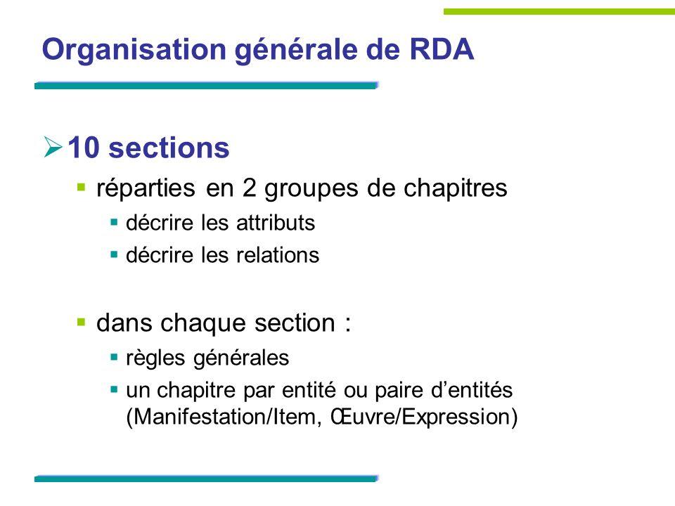 Organisation générale de RDA 10 sections réparties en 2 groupes de chapitres décrire les attributs décrire les relations dans chaque section : règles générales un chapitre par entité ou paire dentités (Manifestation/Item, Œuvre/Expression)